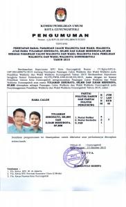 SK KPU Kota Gunungsitoli terkait penetapan pasangan Yulham